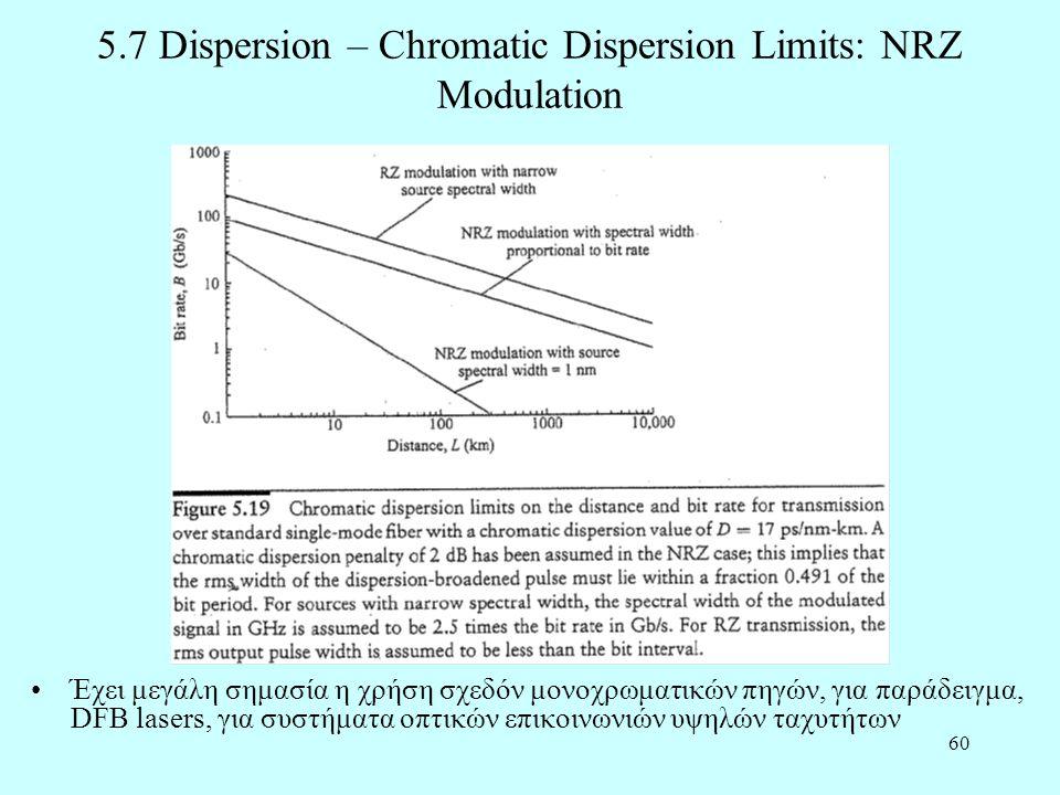 60 5.7 Dispersion – Chromatic Dispersion Limits: NRZ Modulation •Έχει μεγάλη σημασία η χρήση σχεδόν μονοχρωματικών πηγών, για παράδειγμα, DFB lasers,