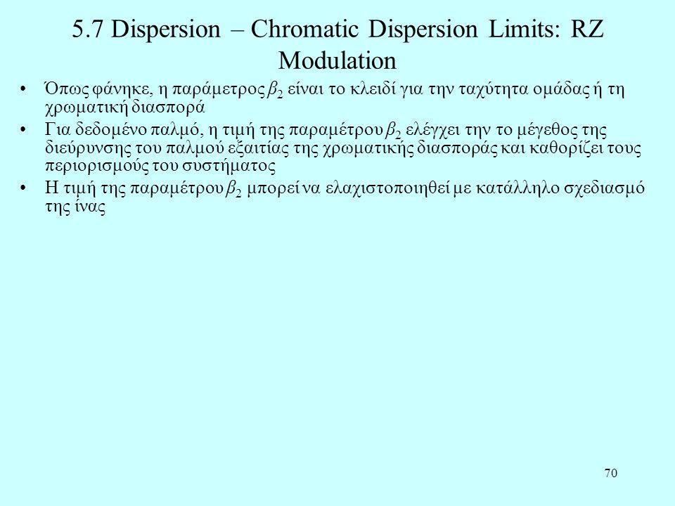 70 5.7 Dispersion – Chromatic Dispersion Limits: RZ Modulation •Όπως φάνηκε, η παράμετρος β 2 είναι το κλειδί για την ταχύτητα ομάδας ή τη χρωματική διασπορά •Για δεδομένο παλμό, η τιμή της παραμέτρου β 2 ελέγχει την το μέγεθος της διεύρυνσης του παλμού εξαιτίας της χρωματικής διασποράς και καθορίζει τους περιορισμούς του συστήματος •Η τιμή της παραμέτρου β 2 μπορεί να ελαχιστοποιηθεί με κατάλληλο σχεδιασμό της ίνας