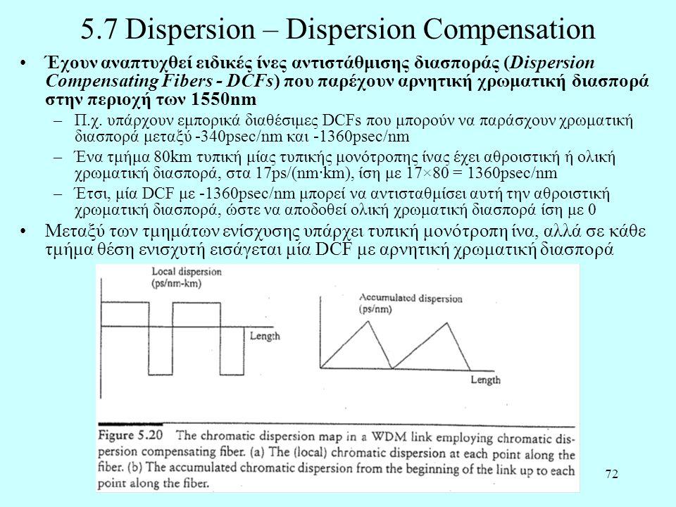 72 5.7 Dispersion – Dispersion Compensation •Έχουν αναπτυχθεί ειδικές ίνες αντιστάθμισης διασποράς (Dispersion Compensating Fibers - DCFs) που παρέχουν αρνητική χρωματική διασπορά στην περιοχή των 1550nm –Π.χ.