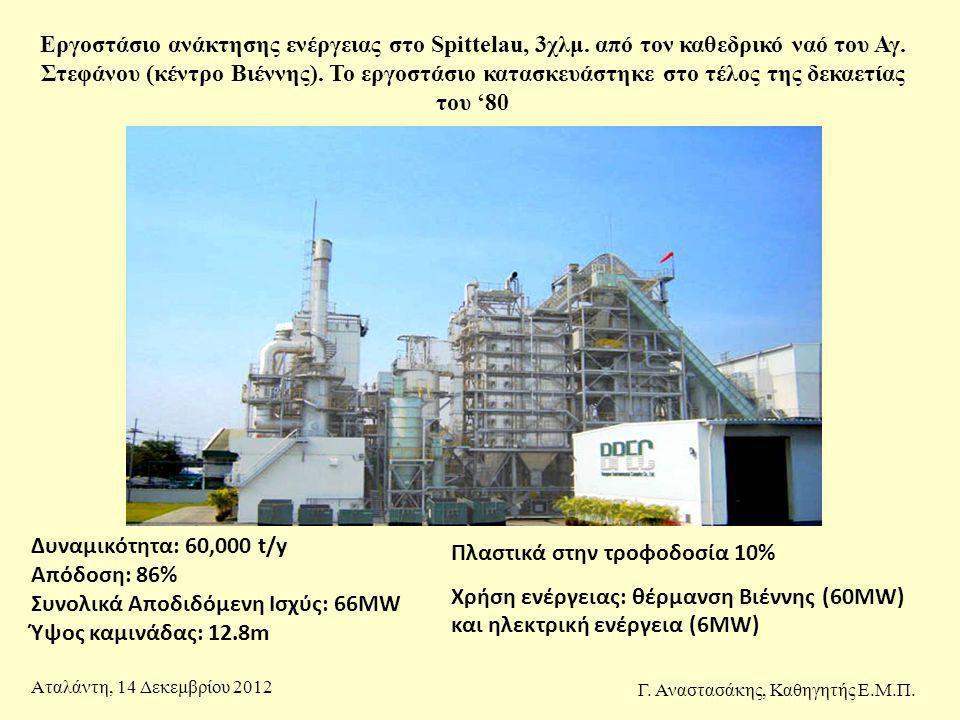 Εργοστάσιο ανάκτησης ενέργειας στο Spittelau, 3χλμ. από τον καθεδρικό ναό του Αγ. Στεφάνου (κέντρο Βιέννης). Το εργοστάσιο κατασκευάστηκε στο τέλος τη