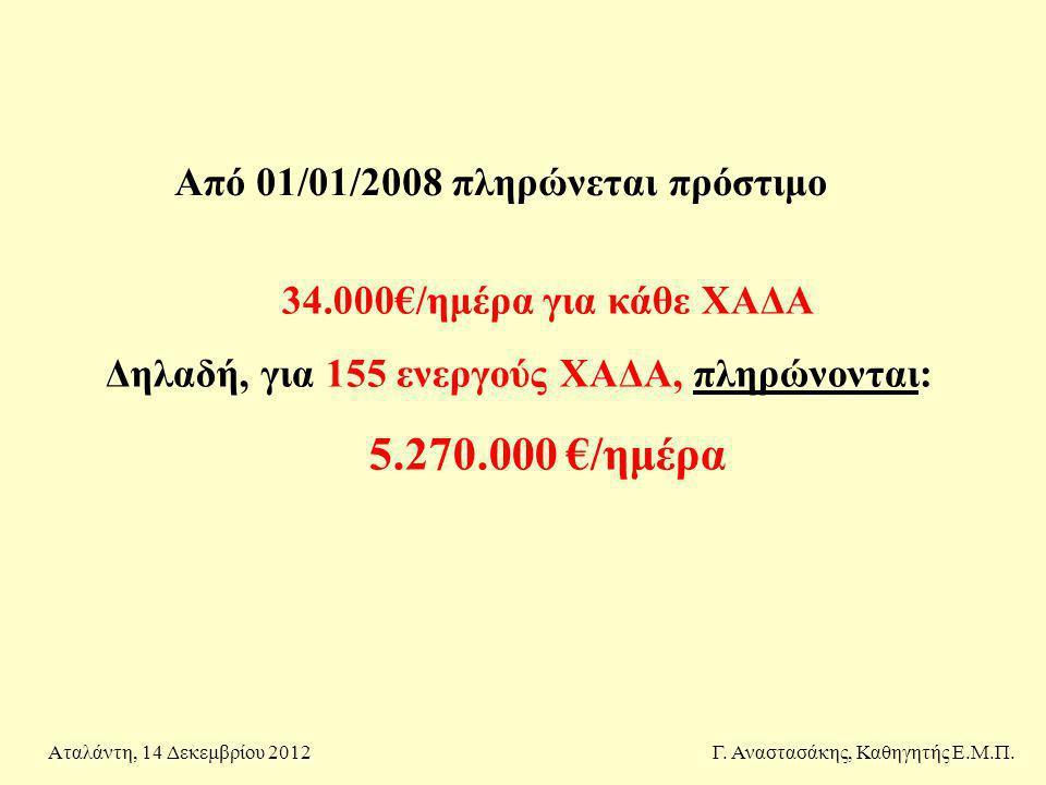 Από 01/01/2008 πληρώνεται πρόστιμο 34.000€/ημέρα για κάθε ΧΑΔΑ Δηλαδή, για 155 ενεργούς ΧΑΔΑ, πληρώνονται: 5.270.000 €/ημέρα Γ. Αναστασάκης, Καθηγητής