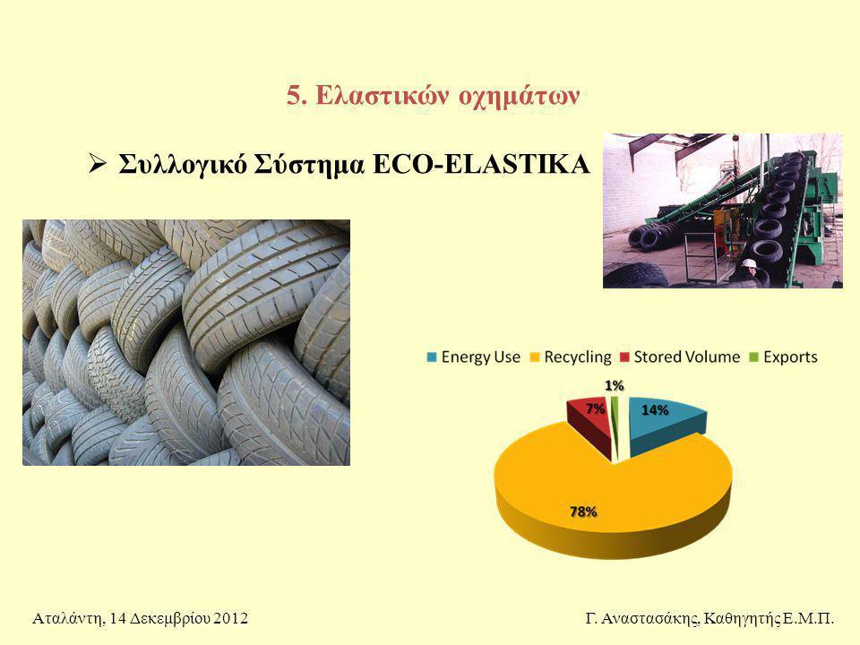 5. Ελαστικών οχημάτων  Συλλογικό Σύστημα ECO-ELASTIKA Γ. Αναστασάκης, Καθηγητής Ε.Μ.Π.Αταλάντη, 14 Δεκεμβρίου 2012