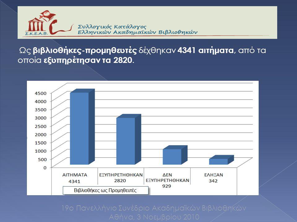 Ως βιβλιοθήκες-προμηθευτές δέχθηκαν 4341 αιτήματα, από τα οποία εξυπηρέτησαν τα 2820.