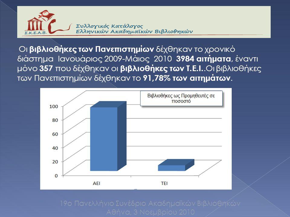 Οι βιβλιοθήκες των Πανεπιστημίων δέχθηκαν το χρονικό διάστημα Ιανουάριος 2009-Μάιος 2010 3984 αιτήματα, έναντι μόνο 357 που δέχθηκαν οι βιβλιοθήκες των Τ.Ε.Ι..Οι βιβλιοθήκες των Πανεπιστημίων δέχθηκαν το 91,78% των αιτημάτων.