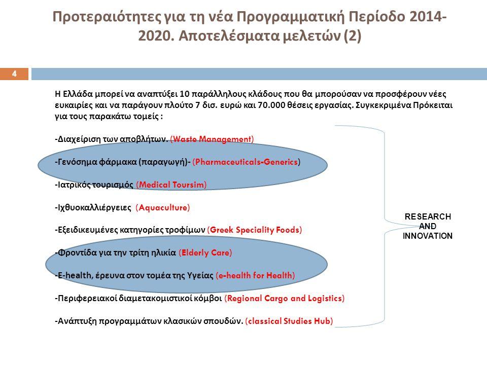 Προτεραιότητες για τη νέα Προγραμματική Περίοδο 2014- 2020.