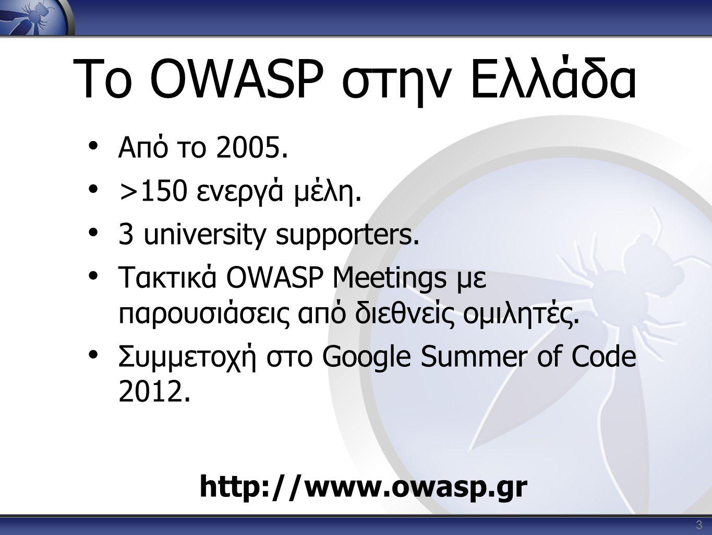To OWASP στην Ελλάδα • Από το 2005. • >150 ενεργά μέλη. • 3 university supporters. • Τακτικά OWASP Meetings με παρουσιάσεις από διεθνείς ομιλητές. • Σ