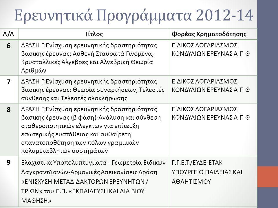 Ερευνητικά Προγράμματα 2012-14 Α/ΑΤίτλοςΦορέας Χρηματοδότησης 6 ΔΡΑΣΗ Γ:Ενίσχυση ερευνητικής δραστηριότητας βασικής έρευνας: Ασθενή Σταυρωτά Γινόμενα,