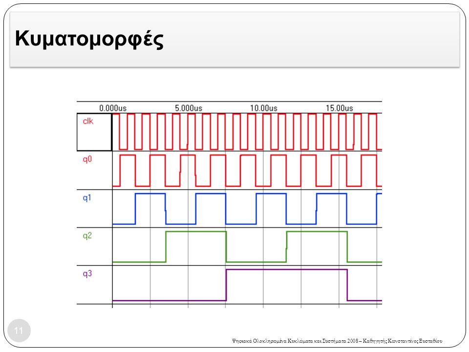 Ψηφιακά Ολοκληρωμένα Κυκλώματα και Συστήματα 2008 – Καθηγητής Κωνσταντίνος Ευσταθίου Κυματομορφές 11
