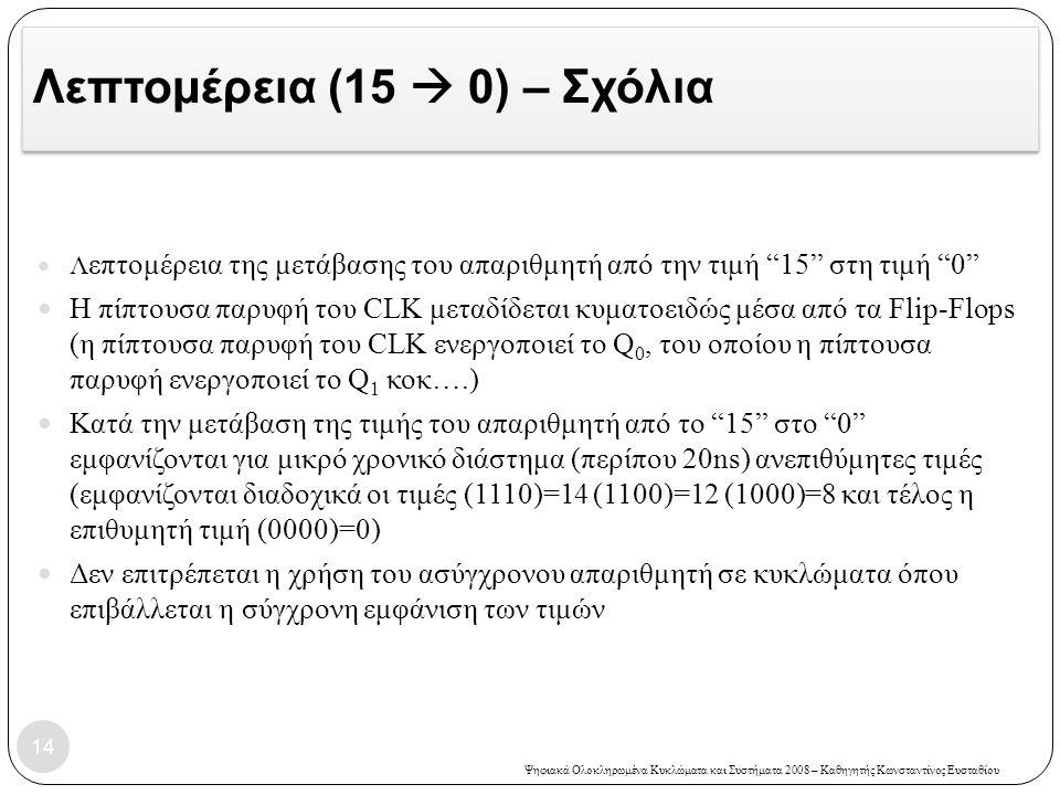 Ψηφιακά Ολοκληρωμένα Κυκλώματα και Συστήματα 2008 – Καθηγητής Κωνσταντίνος Ευσταθίου Λεπτομέρεια (15  0) – Σχόλια  Λ επτομέρεια της μετάβασης του απ