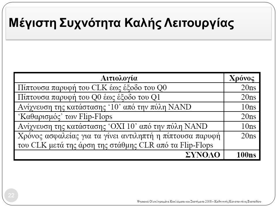 Ψηφιακά Ολοκληρωμένα Κυκλώματα και Συστήματα 2008 – Καθηγητής Κωνσταντίνος Ευσταθίου Μέγιστη Συχνότητα Καλής Λειτουργίας 22