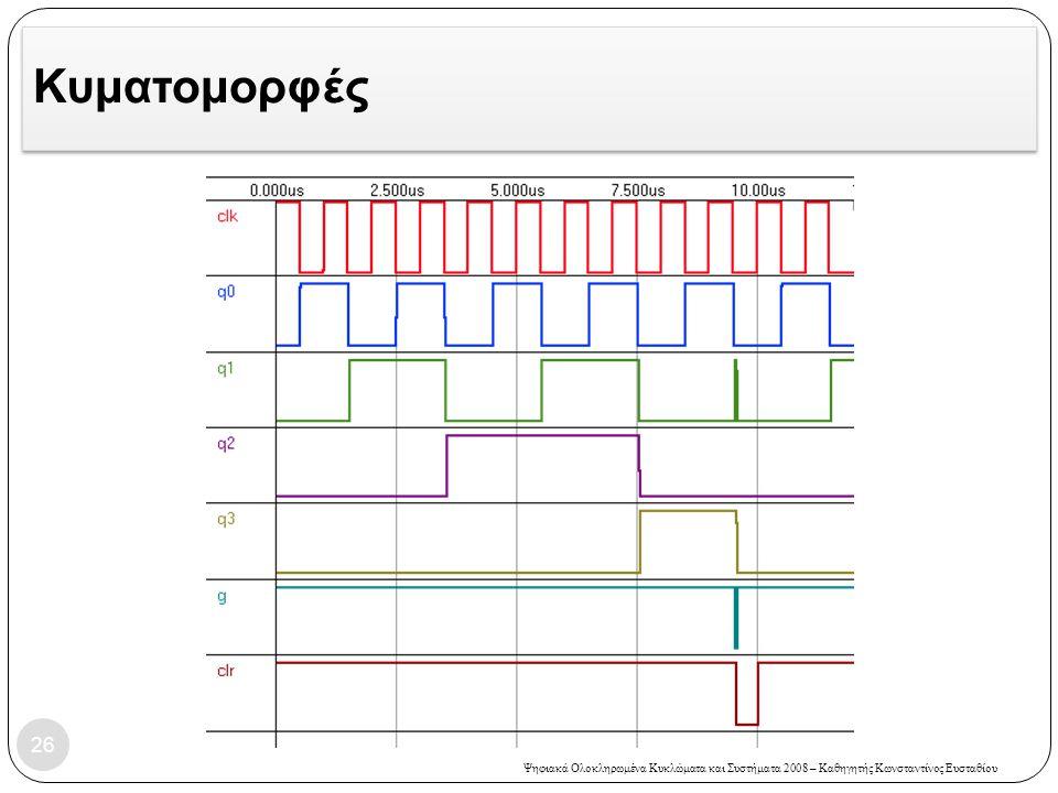 Ψηφιακά Ολοκληρωμένα Κυκλώματα και Συστήματα 2008 – Καθηγητής Κωνσταντίνος Ευσταθίου Κυματομορφές 26