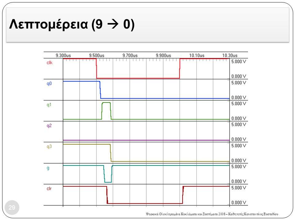 Ψηφιακά Ολοκληρωμένα Κυκλώματα και Συστήματα 2008 – Καθηγητής Κωνσταντίνος Ευσταθίου Λεπτομέρεια (9  0) 29
