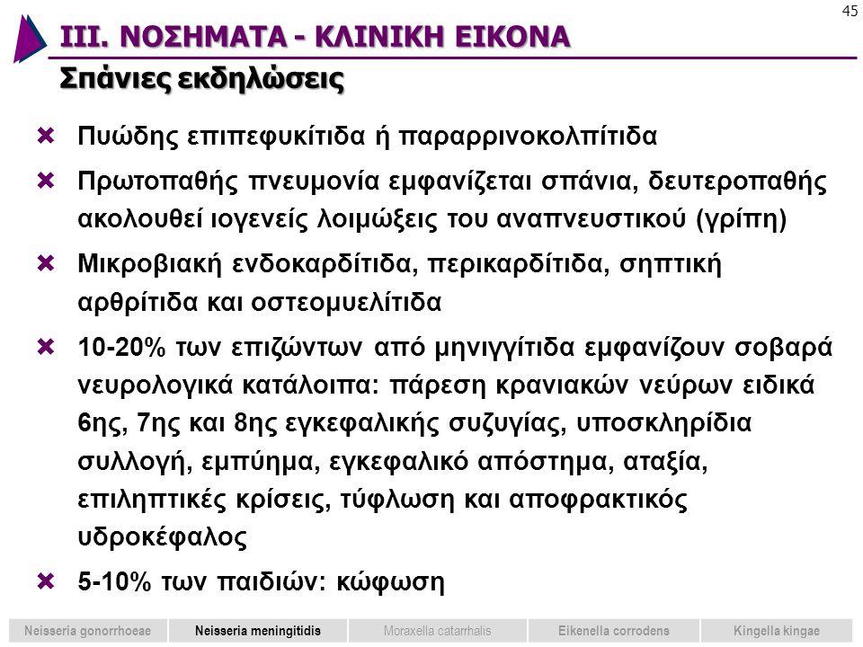 ΙΙΙ. ΝΟΣΗΜΑΤΑ - ΚΛΙΝΙΚΗ ΕΙΚΟΝΑ Σπάνιες εκδηλώσεις 45 Neisseria gonorrhoeaeNeisseria meningitidis Moraxella catarrhalis Eikenella corrodensKingella kin