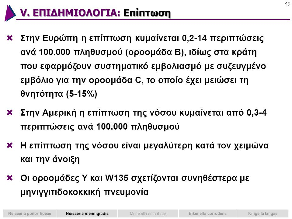 V. ΕΠΙΔΗΜΙΟΛΟΓΙΑ: Επίπτωση 49  Στην Ευρώπη η επίπτωση κυμαίνεται 0,2-14 περιπτώσεις ανά 100.000 πληθυσμού (οροομάδα B), ιδίως στα κράτη που εφαρμόζου