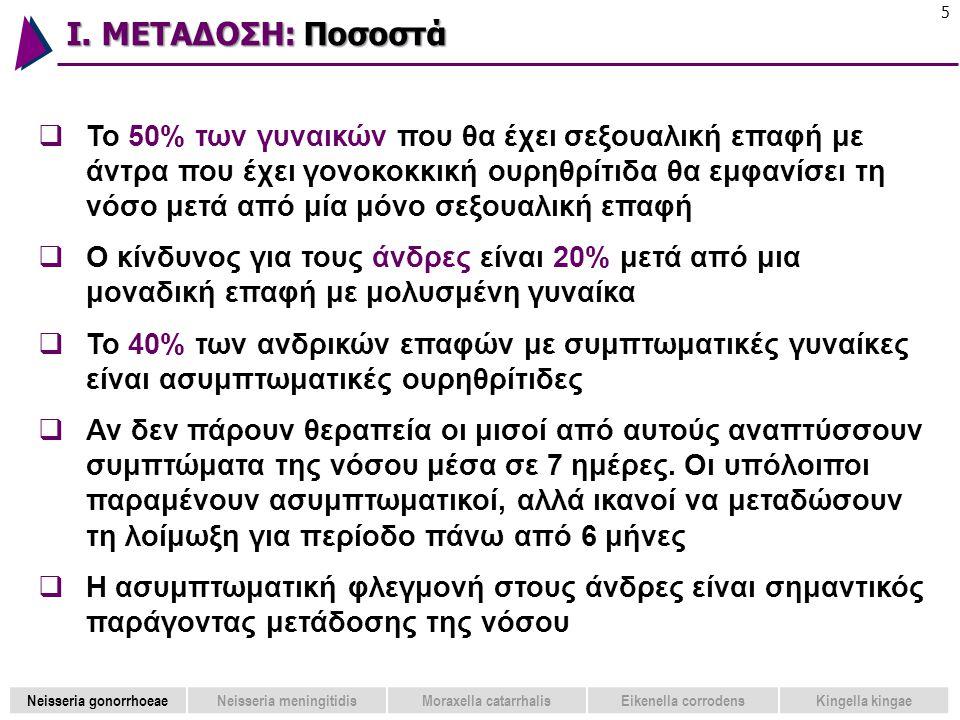 Ι. ΜΕΤΑΔΟΣΗ: Ποσοστά 5  Το 50% των γυναικών που θα έχει σεξουαλική επαφή με άντρα που έχει γονοκοκκική ουρηθρίτιδα θα εμφανίσει τη νόσο μετά από μία