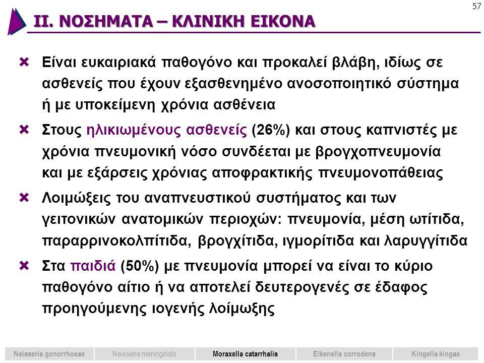 IΙ. ΝΟΣΗΜΑΤΑ – ΚΛΙΝΙΚΗ ΕΙΚΟΝΑ 57 Neisseria gonorrhoeae Neisseria meningitidis Moraxella catarrhalisEikenella corrodensKingella kingae  Είναι ευκαιρια
