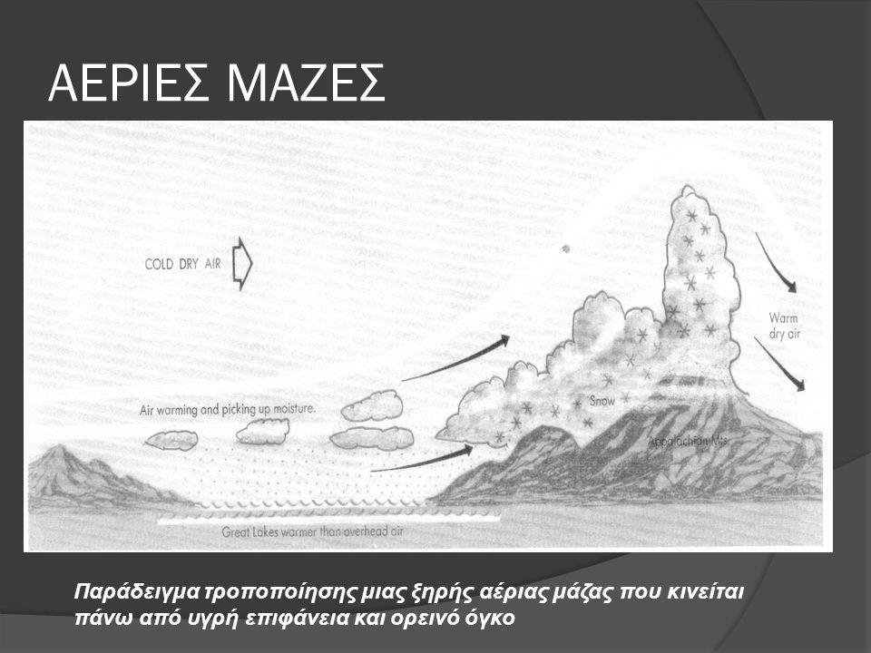 ΑΕΡΙΕΣ ΜΑΖΕΣ Παράδειγμα τροποποίησης μιας ξηρής αέριας μάζας που κινείται πάνω από υγρή επιφάνεια και ορεινό όγκο