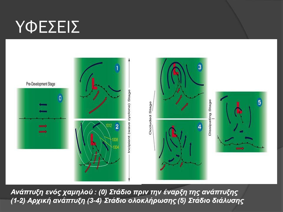 ΥΦΕΣΕΙΣ Ανάπτυξη ενός χαμηλού : (0) Στάδιο πριν την έναρξη της ανάπτυξης (1-2) Αρχική ανάπτυξη (3-4) Στάδιο ολοκλήρωσης (5) Στάδιο διάλυσης