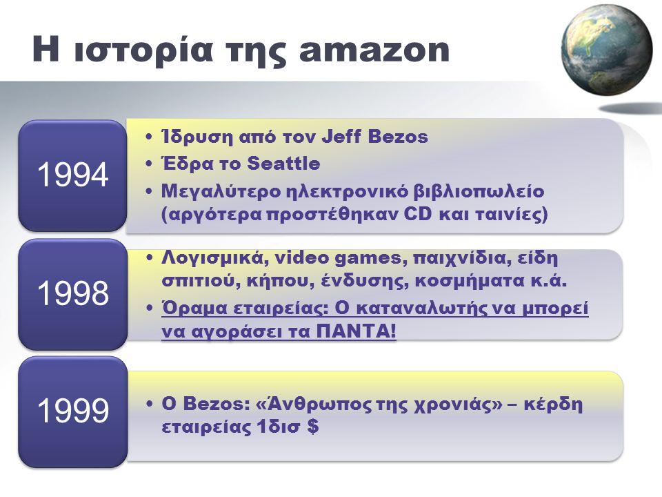 •Φορολογικές ζημίες $1,4δισ & απόλυση συνολικά 1000+ εργαζομένων •Προσέλκυση άλλων εταιρειών να πωλούν τα προϊόντα τους απευθείας μέσω του Amazon.com.