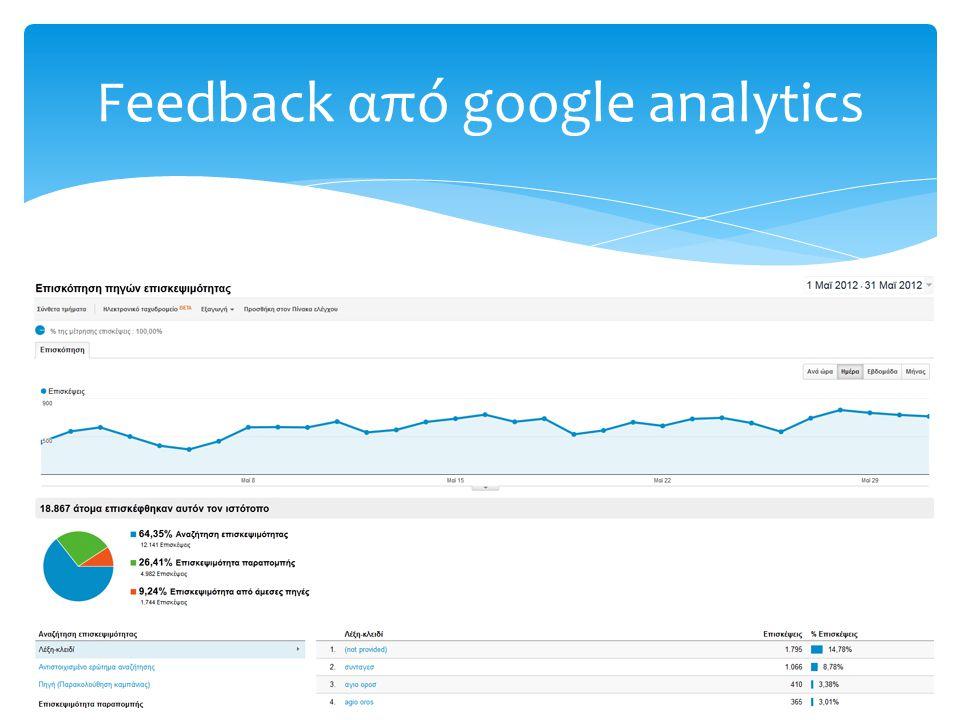 Feedback από google analytics