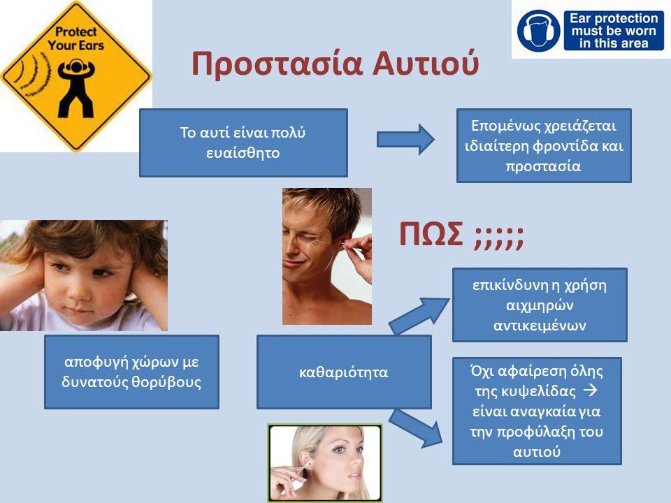 Προστασία Αυτιού Το αυτί είναι πολύ ευαίσθητο Επομένως χρειάζεται ιδιαίτερη φροντίδα και προστασία ΠΩΣ ;;;;; επικίνδυνη η χρήση αιχμηρών αντικειμένων