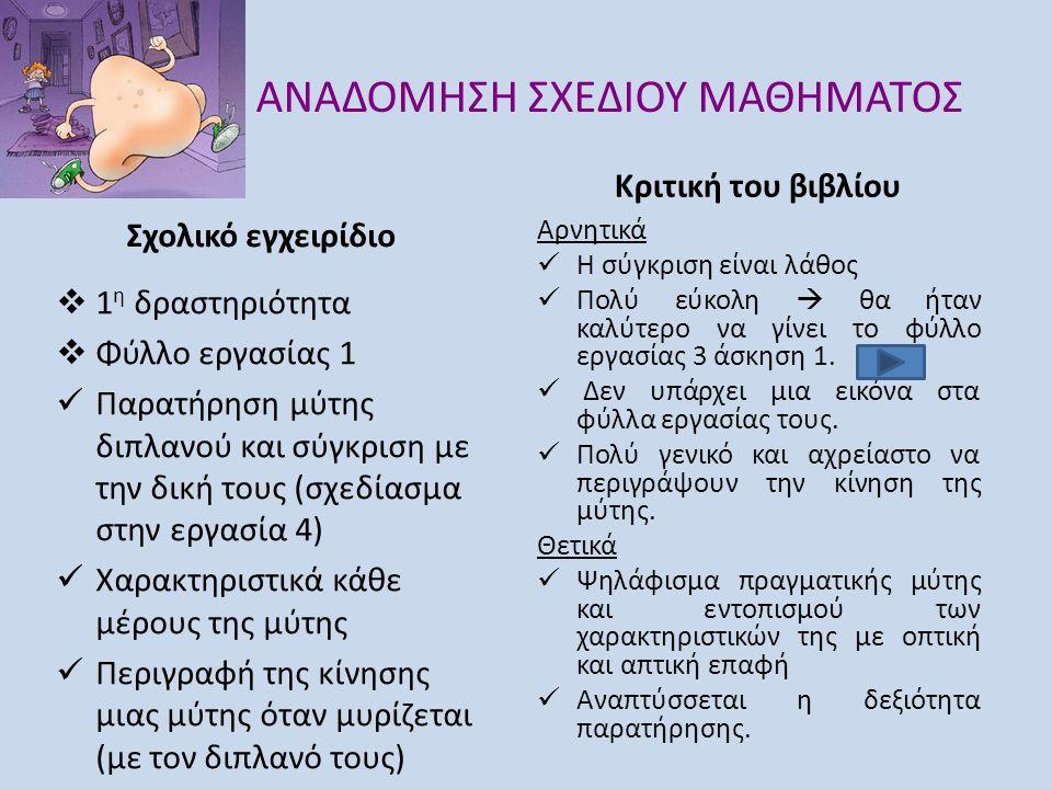  1 η δραστηριότητα  Φύλλο εργασίας 1  Παρατήρηση μύτης διπλανού και σύγκριση με την δική τους (σχεδίασμα στην εργασία 4)  Χαρακτηριστικά κάθε μέρο