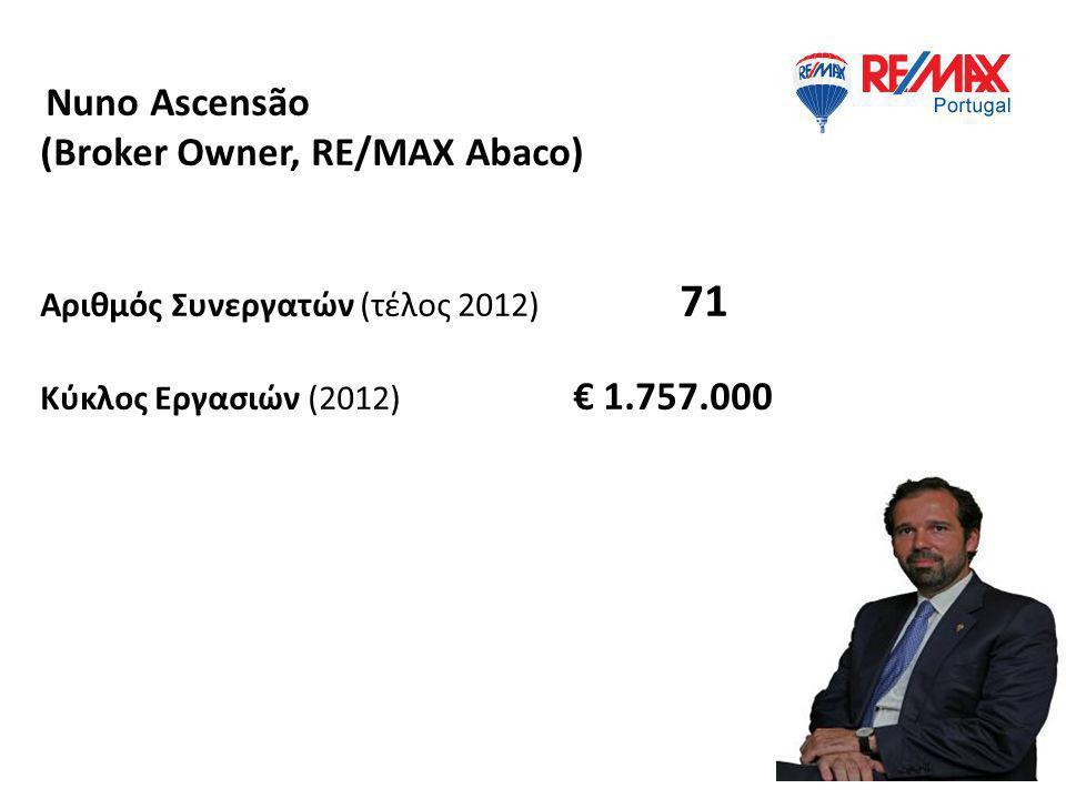 Nuno Ascensão (Broker Owner, RE/MAX Abaco) Αριθμός Συνεργατών (τέλος 2012) 71 Κύκλος Εργασιών (2012) € 1.757.000