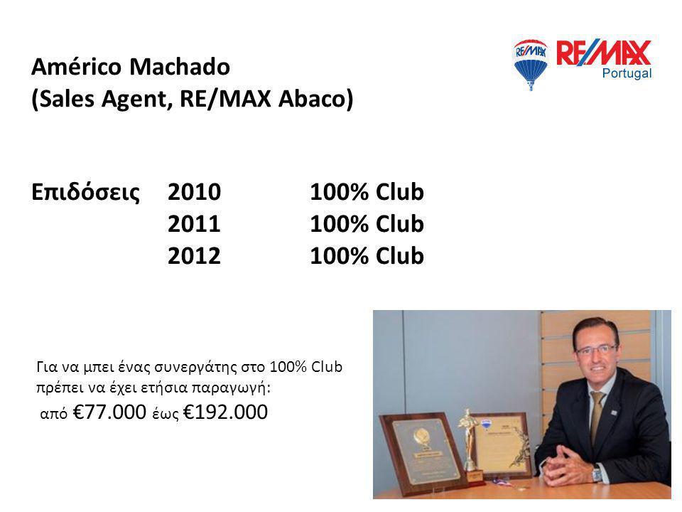 Américo Machado (Sales Agent, RE/MAX Abaco) Επιδόσεις2010 100% Club 2011 100% Club 2012 100% Club Για να μπει ένας συνεργάτης στο 100% Club πρέπει να έχει ετήσια παραγωγή: από €77.000 έως €192.000