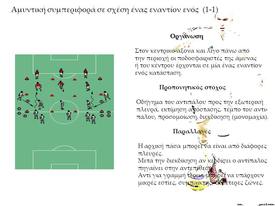 Αμυντική συμπεριφορά σε σχέση ένας εναντίον ενός (1-1) Οργάνωση Στον κεντρικό άξονα και λίγο πάνω από την περιοχή οι ποδοσφαιριστές της άμυνας ή του κ