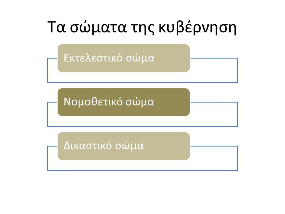 Τα σώματα της κυβέρνηση Εκτελεστικό σώμαΝομοθετικό σώμαΔικαστικό σώμα