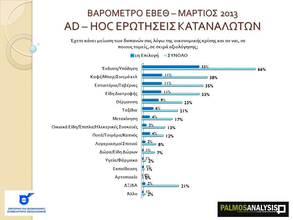 Ερωτήσεις για την Ανταγωνιστικότητα των Επιχειρήσεων ΒΑΡΟΜΕΤΡΟ ΕΒΕΘ – ΜΑΡΤΙΟΣ 2013 AD – HOC ΕΡΩΤΗΣΕΙΣ ΒΙΟΜΗΧΑΝΙΑΣ