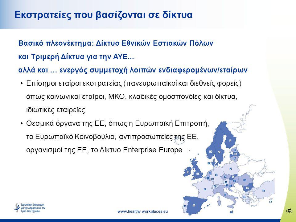 ‹#› www.healthy-workplaces.eu Εκστρατείες που βασίζονται σε δίκτυα Βασικό πλεονέκτημα: Δίκτυο Εθνικών Εστιακών Πόλων και Τριμερή Δίκτυα για την ΑΥΕ...