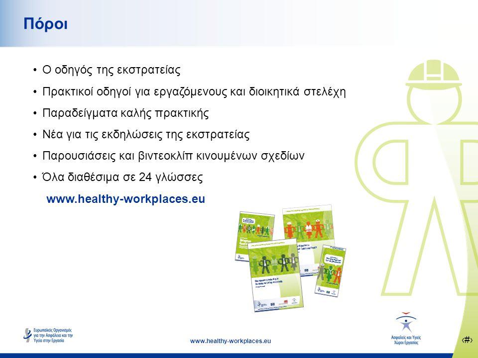 ‹#› www.healthy-workplaces.eu Πόροι •Ο οδηγός της εκστρατείας •Πρακτικοί οδηγοί για εργαζόμενους και διοικητικά στελέχη •Παραδείγματα καλής πρακτικής •Νέα για τις εκδηλώσεις της εκστρατείας •Παρουσιάσεις και βιντεοκλίπ κινουμένων σχεδίων •Όλα διαθέσιμα σε 24 γλώσσες www.healthy-workplaces.eu