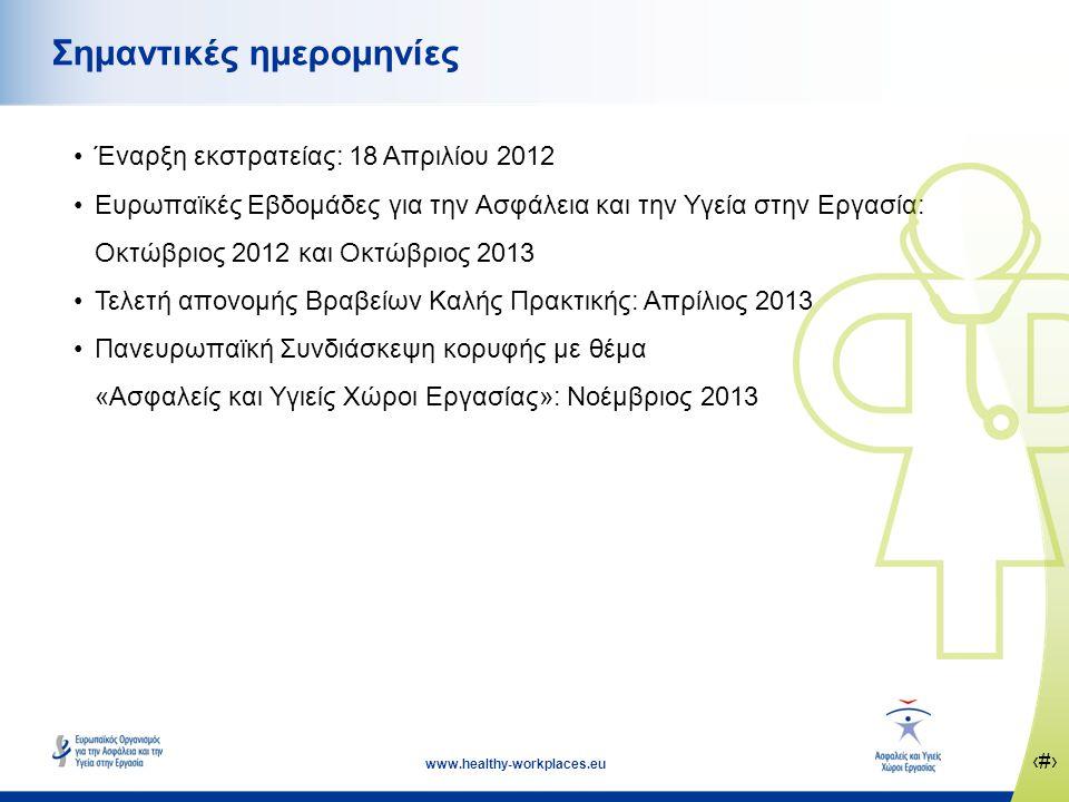 ‹#› www.healthy-workplaces.eu Σημαντικές ημερομηνίες •Έναρξη εκστρατείας: 18 Απριλίου 2012 •Ευρωπαϊκές Εβδομάδες για την Ασφάλεια και την Υγεία στην Εργασία: Οκτώβριος 2012 και Οκτώβριος 2013 •Τελετή απονομής Βραβείων Καλής Πρακτικής: Απρίλιος 2013 •Πανευρωπαϊκή Συνδιάσκεψη κορυφής με θέμα «Ασφαλείς και Υγιείς Χώροι Εργασίας»: Νοέμβριος 2013