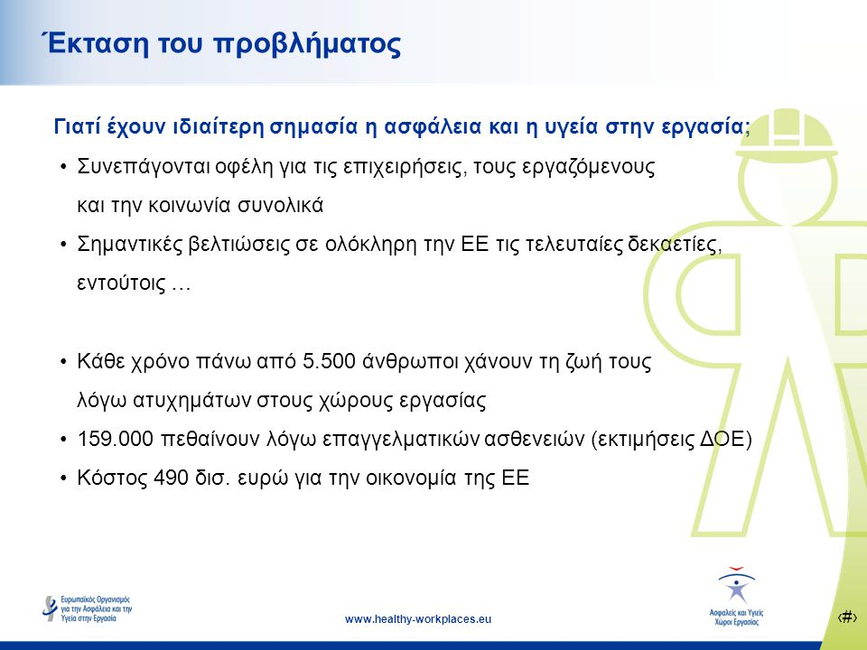 ‹#› www.healthy-workplaces.eu Τα οφέλη λόγω υψηλού επιπέδου συνθηκών ασφάλειας και υγείας στην εργασία •Μείωση των επαγγελματικών κινδύνων και του κόστους −Μείωση του απουσιασμού και του ρυθμού εναλλαγής των εργαζομένων −Μείωση των εργατικών ατυχημάτων −Μείωση του κόστους ασφάλισης των εργατικών ατυχημάτων •Αύξηση της παραγωγικότητας •Περιορισμός της απειλής άσκησης αγωγής •Βελτίωση της φήμης μεταξύ πελατών, προμηθευτών και επενδυτών