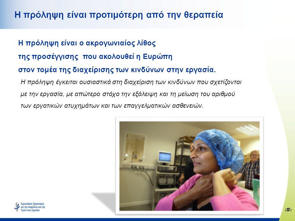 ‹#› www.healthy-workplaces.eu Τι σημαίνει πρόληψη στην πράξη; •Συνεργασία διοικητικών στελεχών και εργαζομένων για την πρόληψη των κινδύνων στην εργασία •Την πρωταρχική ευθύνη φέρουν τα διοικητικά στελέχη και οι εργοδότες •Εντούτοις…..