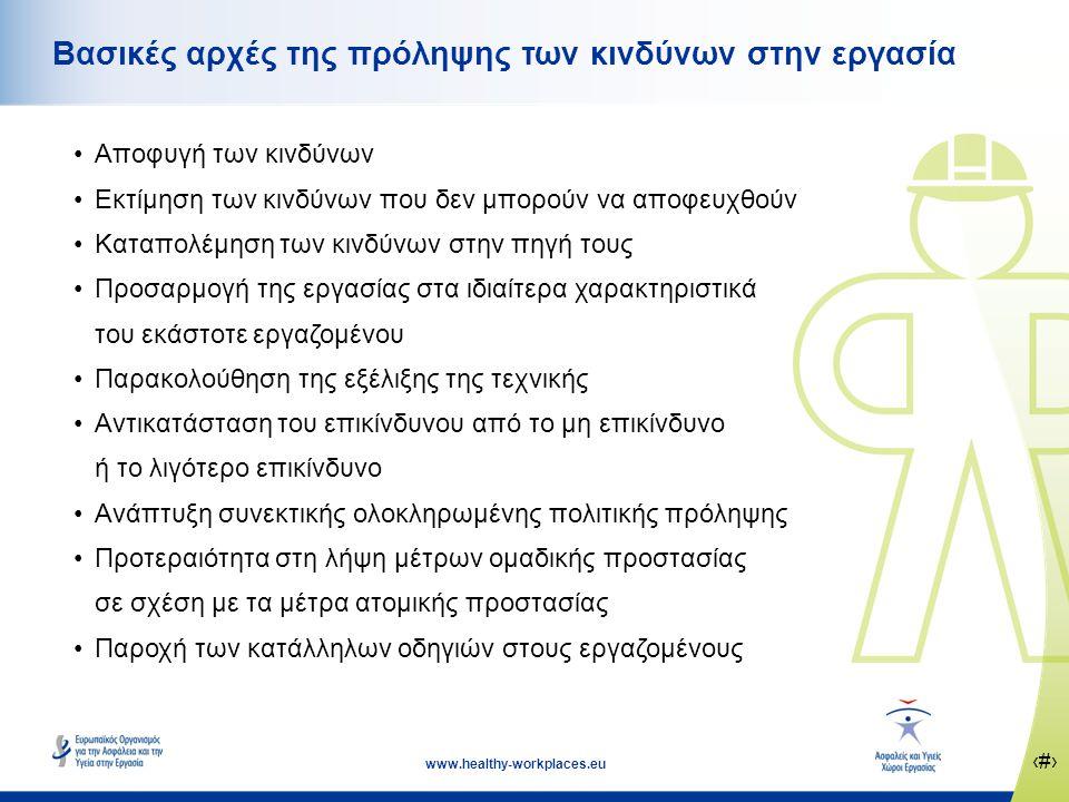 ‹#› www.healthy-workplaces.eu Στρατηγικοί στόχοι της εκστρατείας •Προώθηση του βασικού μηνύματος ότι οι εργαζόμενοι και τα διοικητικά στελέχη οφείλουν να συνεργάζονται μεταξύ τους •Παροχή σαφών οδηγιών στους εργοδότες για τη διαχείριση συγκεκριμένων κινδύνων που σχετίζονται με την εργασία τους •Παροχή πρακτικής καθοδήγησης για την προαγωγή νοοτροπίας πρόληψης των κινδύνων στην εργασία •Δημιουργία των βάσεων για την ανάπτυξη μιας πιο βιώσιμης νοοτροπίας πρόληψης των κινδύνων στην Ευρώπη