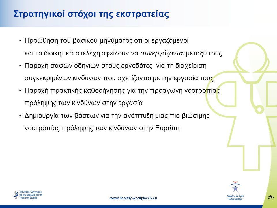 ‹#› www.healthy-workplaces.eu Περισσότερες πληροφορίες •Επισκεφθείτε τον δικτυακό τόπο της εκστρατείας www.healthy-workplaces.eu •Για να πληροφορηθείτε τις εκδηλώσεις και τις δραστηριότητες στην χώρα σας, επικοινωνήστε με τον Εθνικό Εστιακό Πόλο www.healthy-workplaces.eu/fops