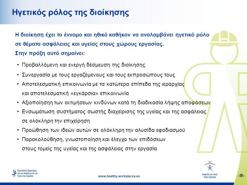 ‹#› www.healthy-workplaces.eu Ηγετικός ρόλος της διοίκησης Η διοίκηση έχει το έννομο και ηθικό καθήκον να αναλαμβάνει ηγετικό ρόλο σε θέματα ασφάλειας και υγείας στους χώρους εργασίας.