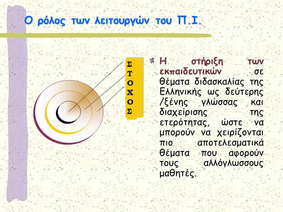 Ο ρόλος των λειτουργών του Π.Ι. Ο ρόλος των λειτουργών του Π.Ι. Η στήριξη των εκπαιδευτικών σε θέματα διδασκαλίας της Ελληνικής ως δεύτερης /ξένης γλώ