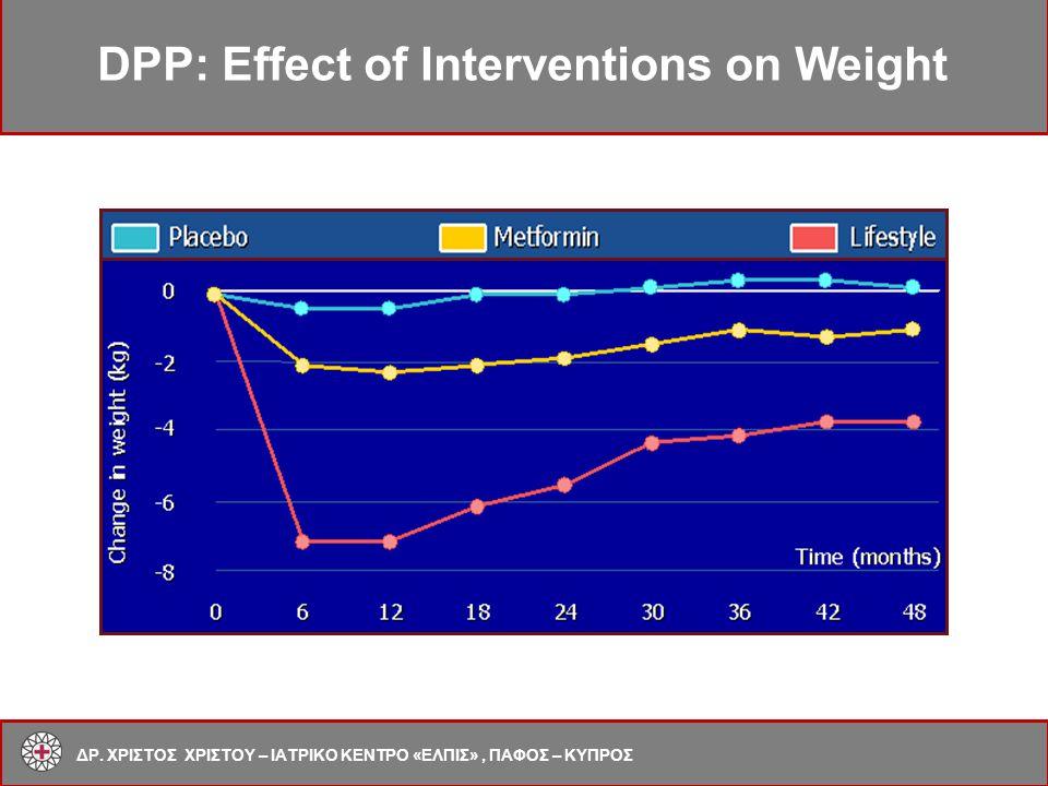 DPP: Effect of Interventions on Weight ΔΡ. ΧΡΙΣΤΟΣ ΧΡΙΣΤΟΥ – ΙΑΤΡΙΚΟ ΚΕΝΤΡΟ «ΕΛΠΙΣ», ΠΑΦΟΣ – ΚΥΠΡΟΣ