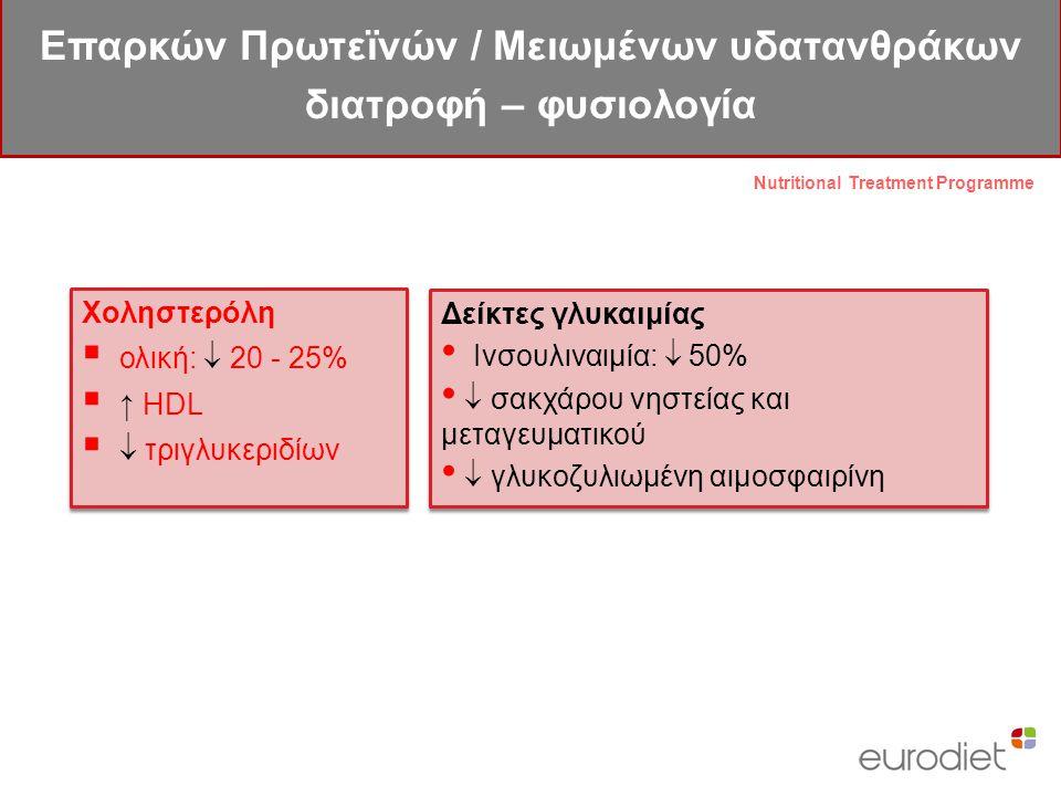 Χοληστερόλη  ολική:  20 - 25%  ↑ HDL   τριγλυκεριδίων Χοληστερόλη  ολική:  20 - 25%  ↑ HDL   τριγλυκεριδίων Δείκτες γλυκαιμίας • Ινσουλιναιμ