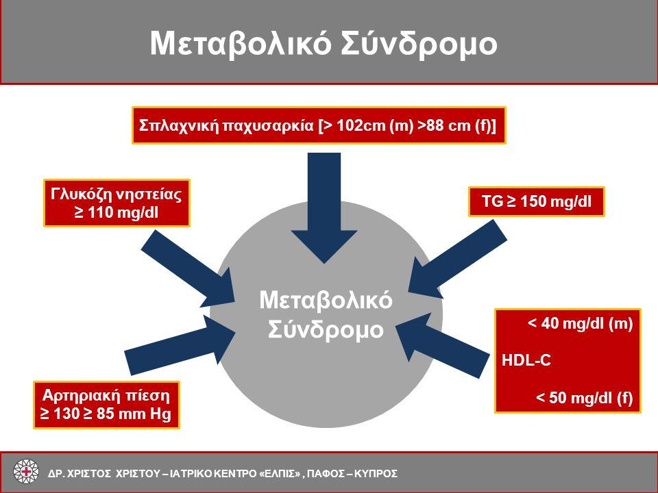 Μεταβολικό Σύνδρομο Σπλαχνική παχυσαρκία [> 102cm (m) >88 cm (f)] Γλυκόζη νηστείας ≥ 110 mg/dl Αρτηριακή πίεση ≥ 130 ≥ 85 mm Hg TG ≥ 150 mg/dl < 40 mg