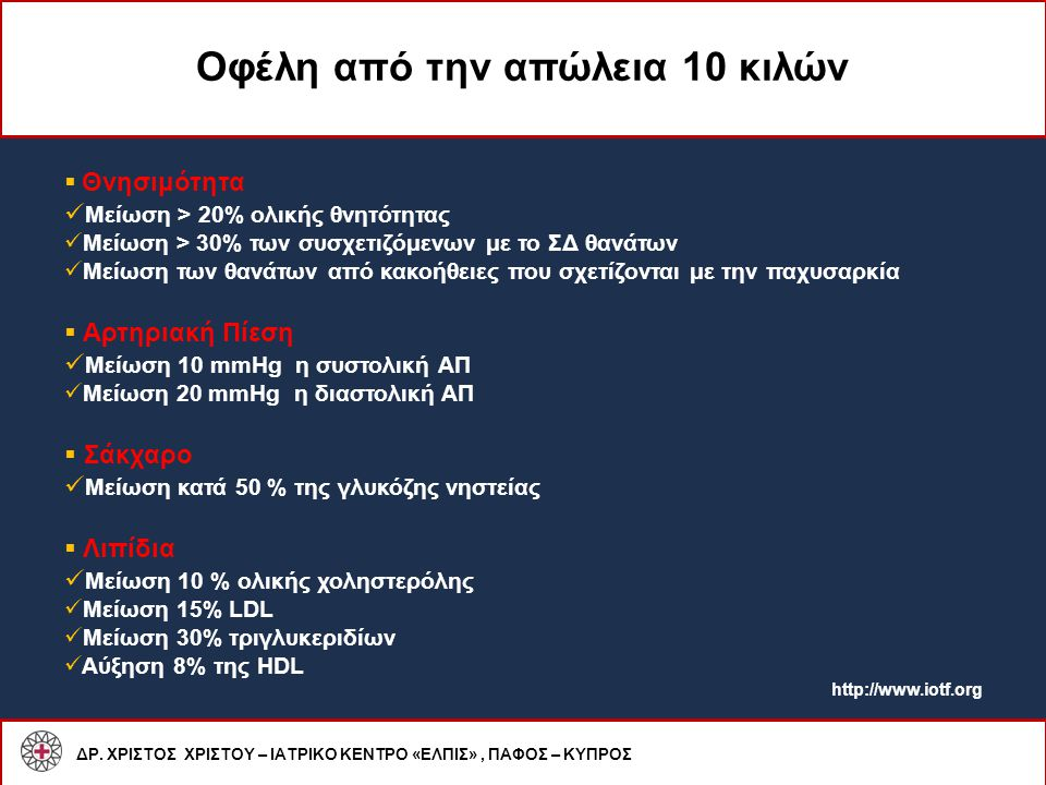 ΔΡ. ΧΡΙΣΤΟΣ ΧΡΙΣΤΟΥ – ΙΑΤΡΙΚΟ ΚΕΝΤΡΟ «ΕΛΠΙΣ», ΠΑΦΟΣ – ΚΥΠΡΟΣ Οφέλη από την απώλεια 10 κιλών  Θνησιμότητα  Μείωση > 20% ολικής θνητότητας  Μείωση >