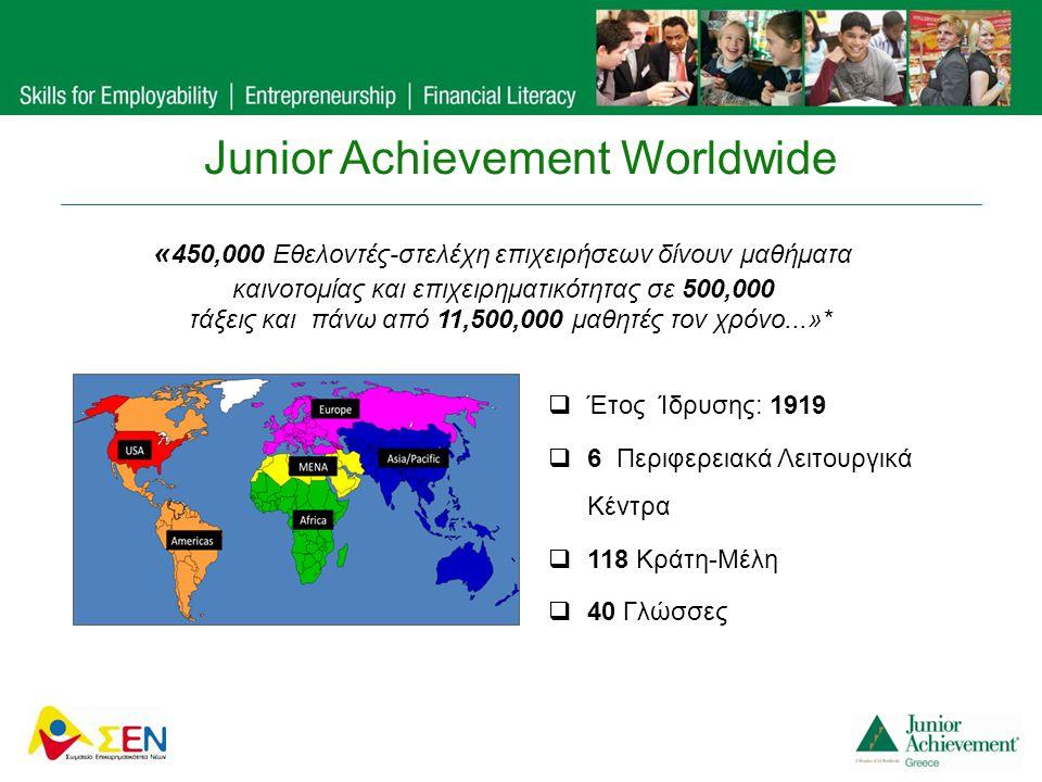 Junior Achievement Worldwide  Έτος Ίδρυσης: 1919  6 Περιφερειακά Λειτουργικά Κέντρα  118 Κράτη-Μέλη  40 Γλώσσες « 450,000 Εθελοντές-στελέχη επιχει