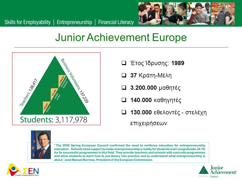Σωματείο «Επιχειρηματικότητα Νέων»/ JA Greece  Έτος Ίδρυσης: 2005  8.000 μαθητές / 150 σχολεία *  300 εθελοντές-στελέχη επιχειρήσεων  Συνεργασία με Υπουργείο Παιδείας & Θρησκευμάτων, Πολιτισμού & Αθλητισμού To ΣΕΝ/JA Greece είναι μη κερδοσκοπικός εκπαιδευτικός οργανισμός Αντιπροσωπεύει το Junior Achievement Worldwide στην Ελλάδα * Σχολικό έτος 2011-2012.