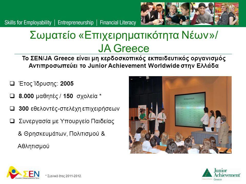 Σωματείο «Επιχειρηματικότητα Νέων»/ JA Greece  Έτος Ίδρυσης: 2005  8.000 μαθητές / 150 σχολεία *  300 εθελοντές-στελέχη επιχειρήσεων  Συνεργασία μ