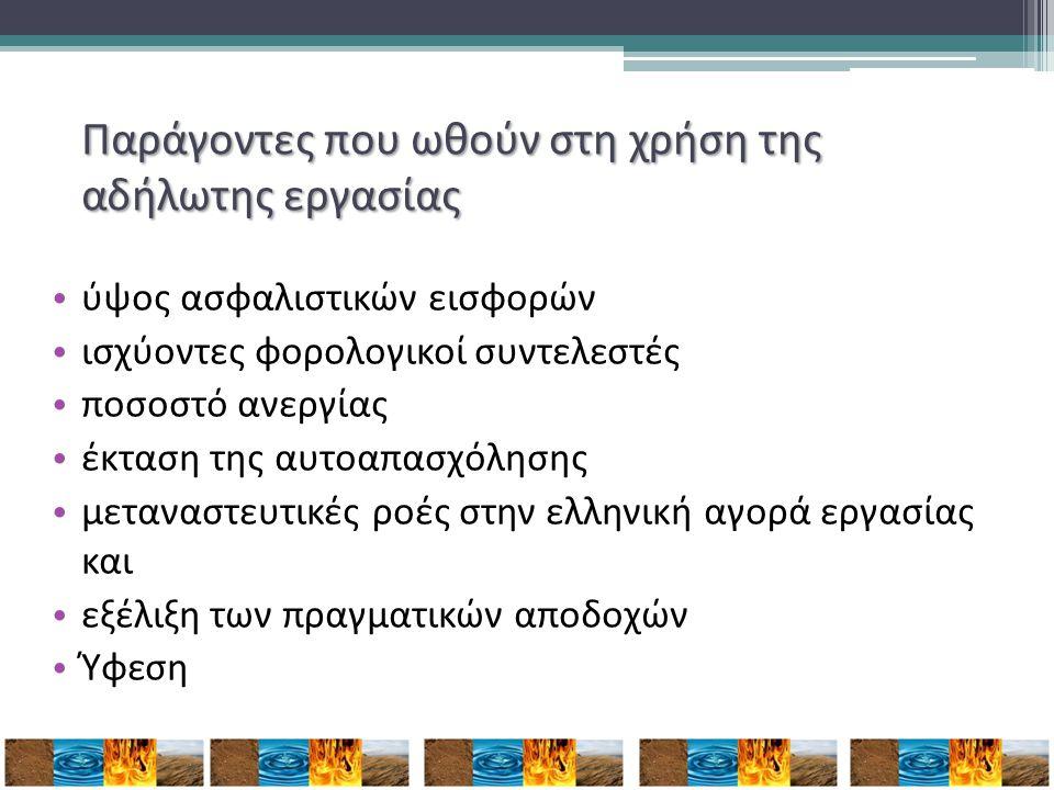 Παράγοντες που ωθούν στη χρήση της αδήλωτης εργασίας • ύψος ασφαλιστικών εισφορών • ισχύοντες φορολογικοί συντελεστές • ποσοστό ανεργίας • έκταση της αυτοαπασχόλησης • μεταναστευτικές ροές στην ελληνική αγορά εργασίας και • εξέλιξη των πραγματικών αποδοχών • Ύφεση