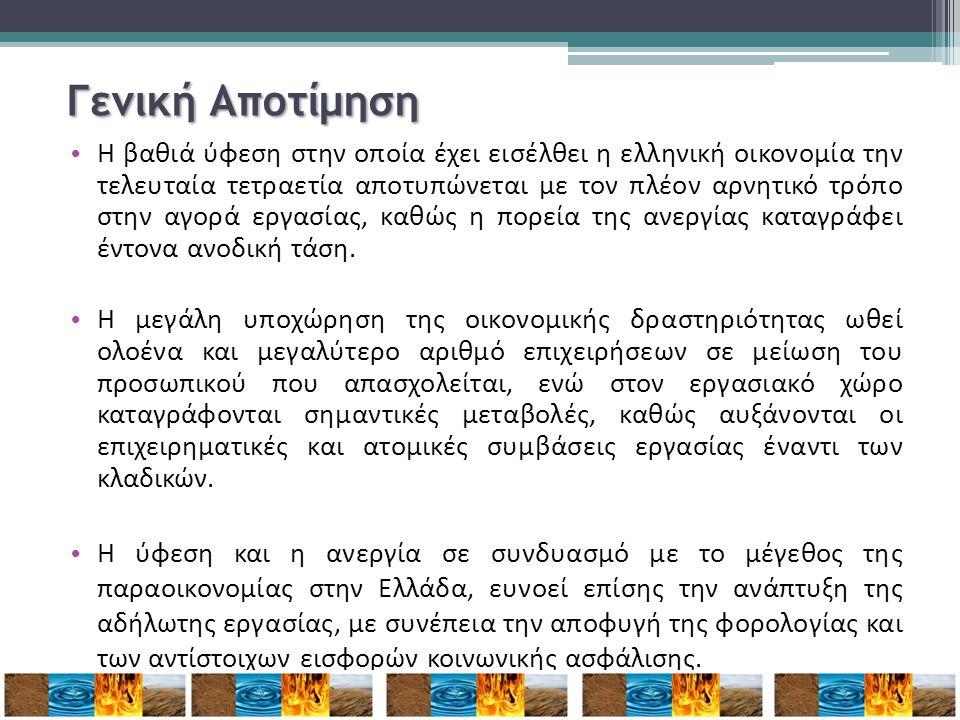 • Η βαθιά ύφεση στην οποία έχει εισέλθει η ελληνική οικονομία την τελευταία τετραετία αποτυπώνεται με τον πλέον αρνητικό τρόπο στην αγορά εργασίας, καθώς η πορεία της ανεργίας καταγράφει έντονα ανοδική τάση.