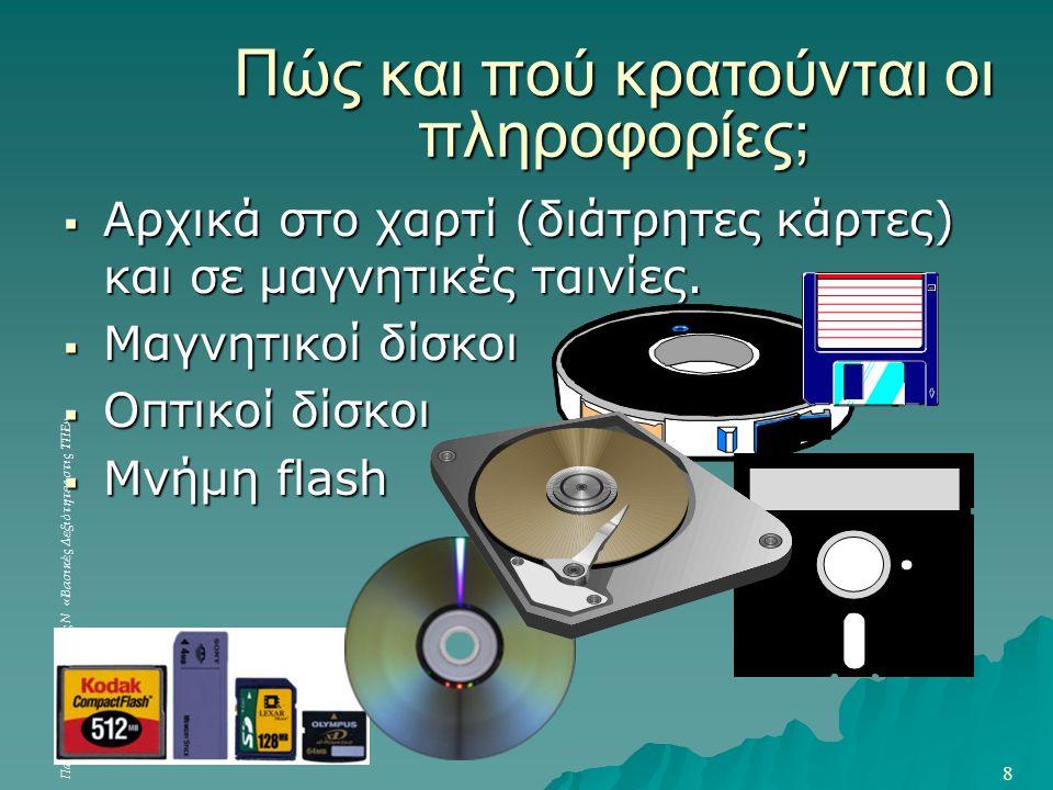 Παπαδάκης Σ. – Χατζηπέρης Ν «Βασικές Δεξιότητες στις ΤΠΕ» 8  Αρχικά στο χαρτί (διάτρητες κάρτες) και σε μαγνητικές ταινίες.  Μαγνητικοί δίσκοι  Οπτ